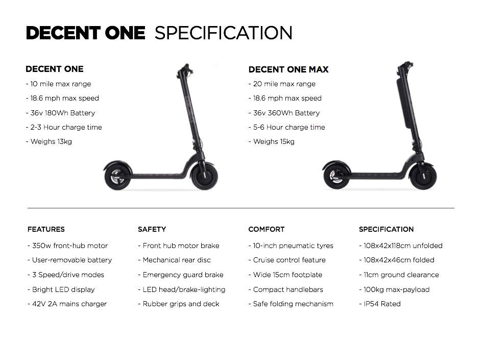 Decent One - Decent Max Specification